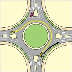 Roundabouts right turn